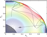 The energy contours and sample trajectory of a trimer.