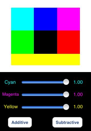 Cyan Magenta Yellow Color Mixing