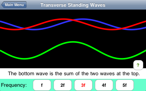 Transverse And Longitudinal Traveling And Standing Waves